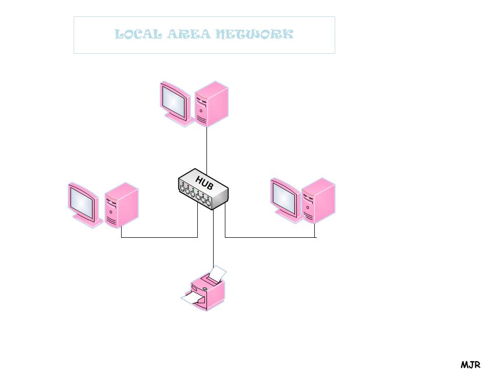 Jaringan lan man wan rezkinadia contoh jaringan lan ccuart Choice Image
